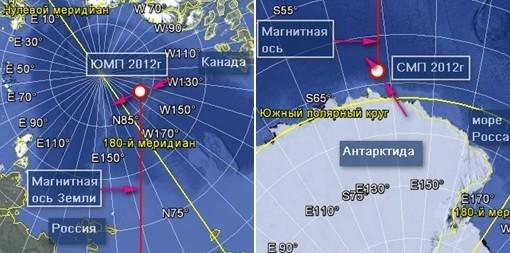 магнитные полюса Земли5