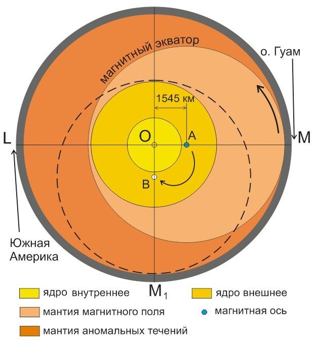 магма картинка