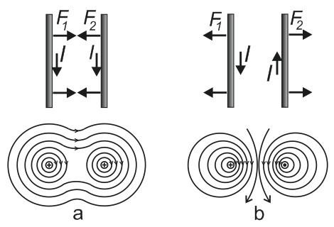Два проводника с током