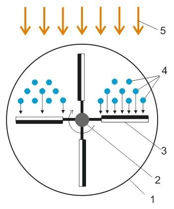 Рисунок радиометра