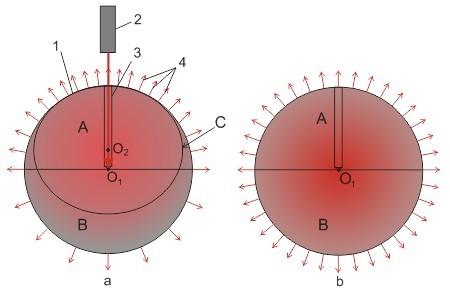 гравитационная температура