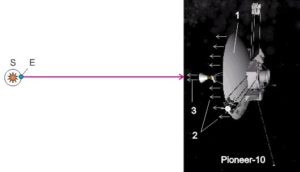 Эффект Pioneer-10