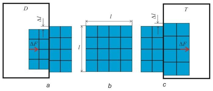 Гравитация взаимообмен квантами энергии