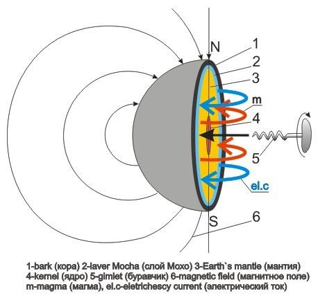 магнитное поле Земли.jpg