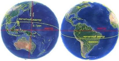 магнитный экватор Земли