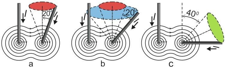 Два проводника с током под разным углом