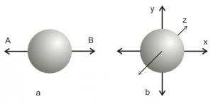 охлаждение атомов