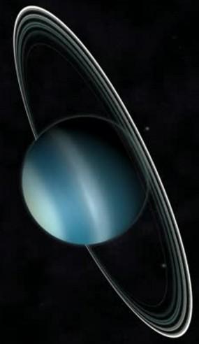 Уран планета