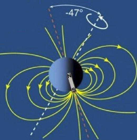 Магнитное поле Нептуна