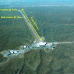 Нобелевская премия за вклад в изучение гравитационных волн
